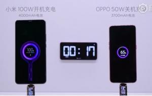 Fast charging Xiaomi © Gizmochina