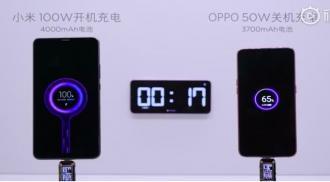 Fast charging Xiaomi (Image Credit: Gizmochina)